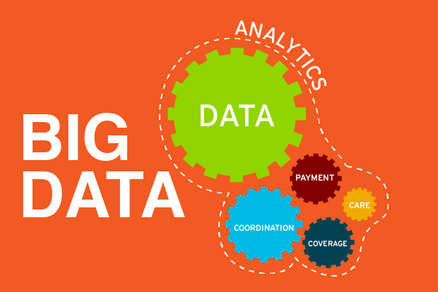 CIO: big data analytics