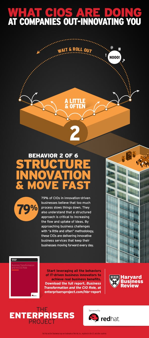 structure innovation and move fast