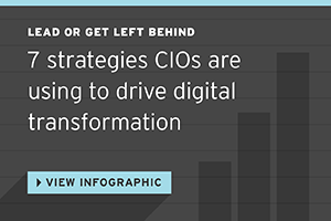 Driving Digital Transformation Infographic