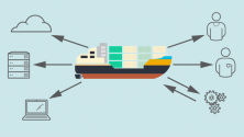 Container adoption best practices