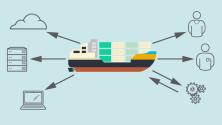 CIO Containers Ecosystem