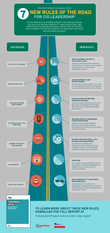 Infographic: 7 new rules of the road for CIO leadership