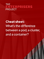Cheat sheet: Pod, cluster, container